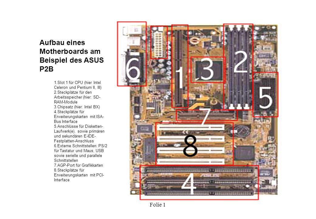 Aufbau eines Motherboards am Beispiel des ASUS P2B