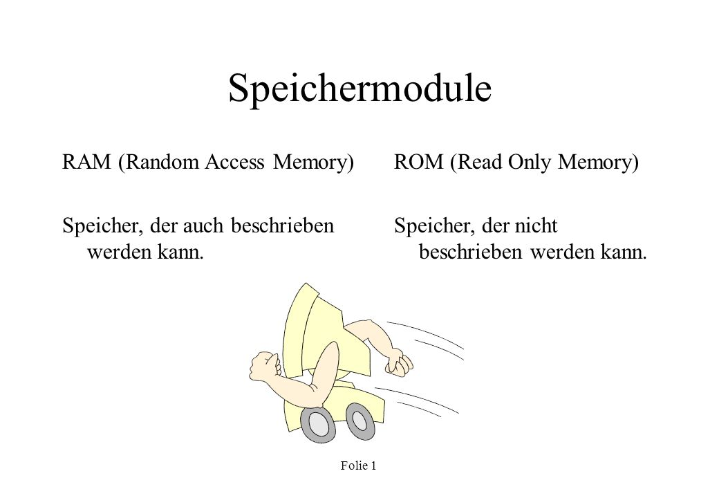 Speichermodule RAM (Random Access Memory)