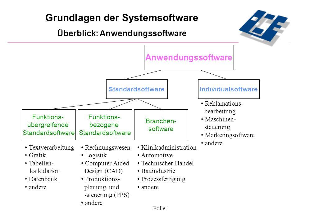 Grundlagen der Systemsoftware Überblick: Anwendungssoftware