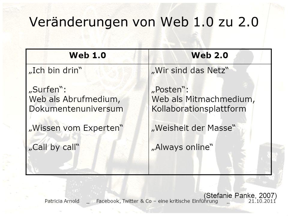 Veränderungen von Web 1.0 zu 2.0