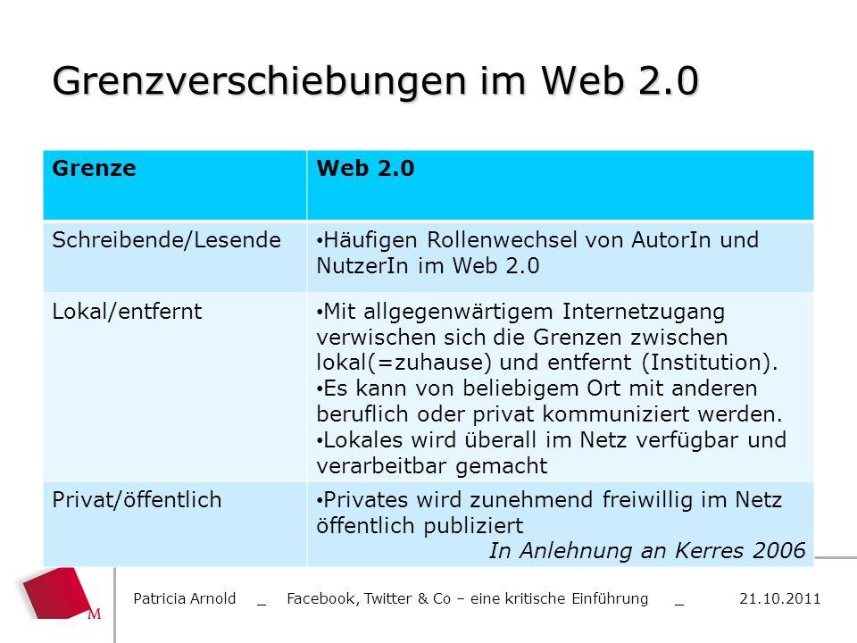 Grenzverschiebungen im Web 2.0