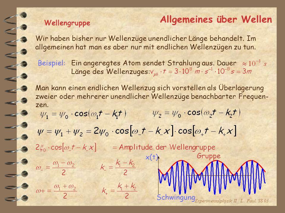 Allgemeines über Wellen