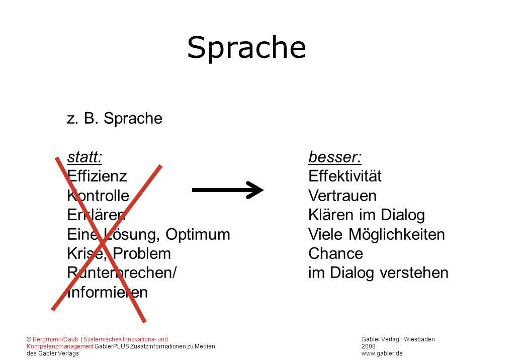 Sprache z. B. Sprache statt: besser: Effizienz Effektivität