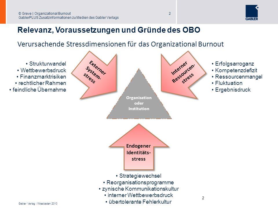 Relevanz, Voraussetzungen und Gründe des OBO Verursachende Stressdimensionen für das Organizational Burnout