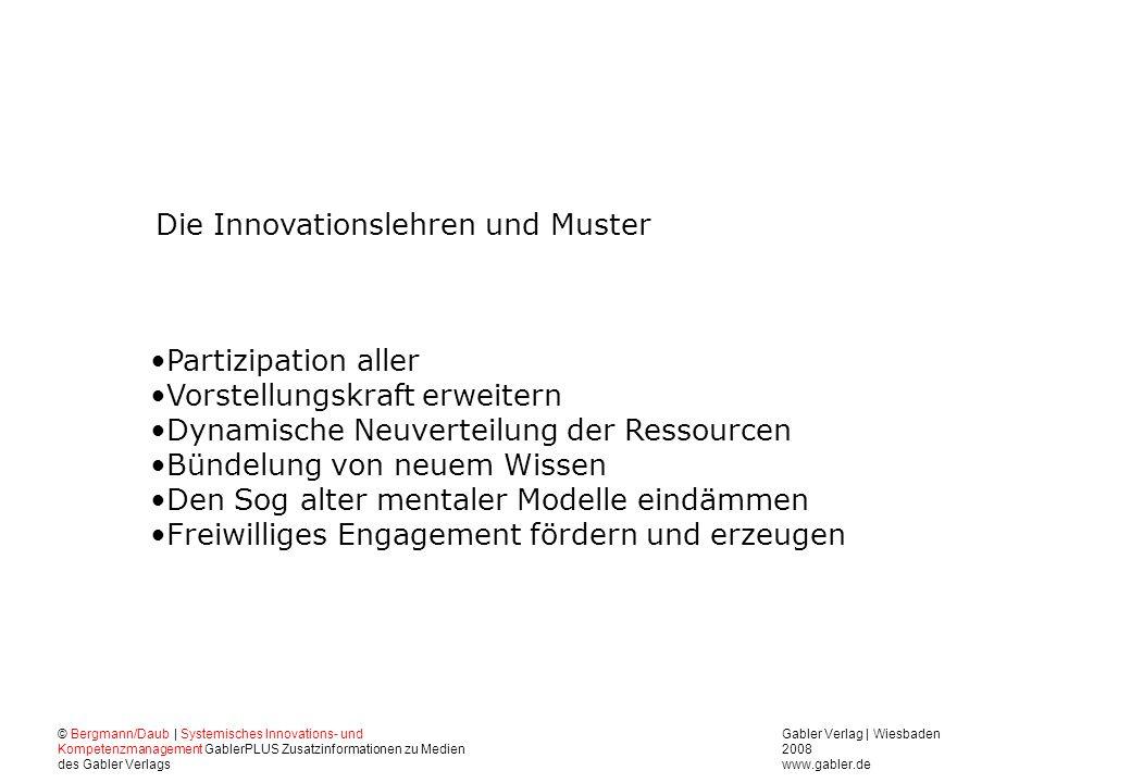 Die Innovationslehren und Muster