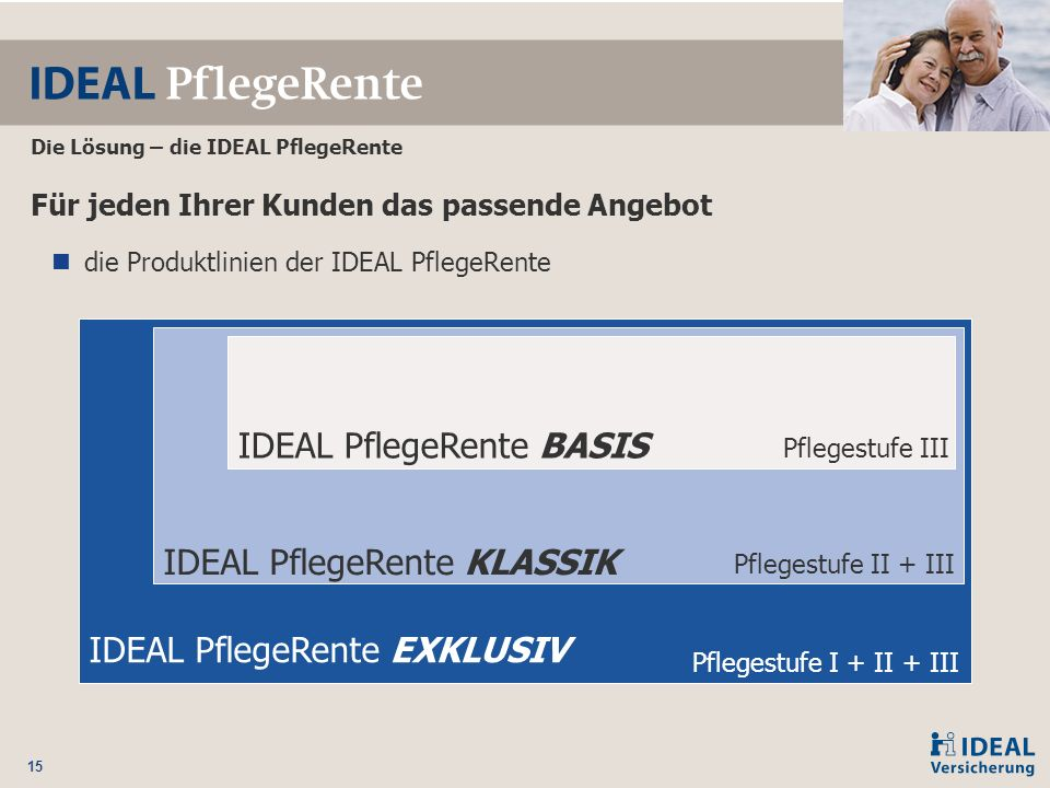 IDEAL PflegeRente EXKLUSIV IDEAL PflegeRente KLASSIK