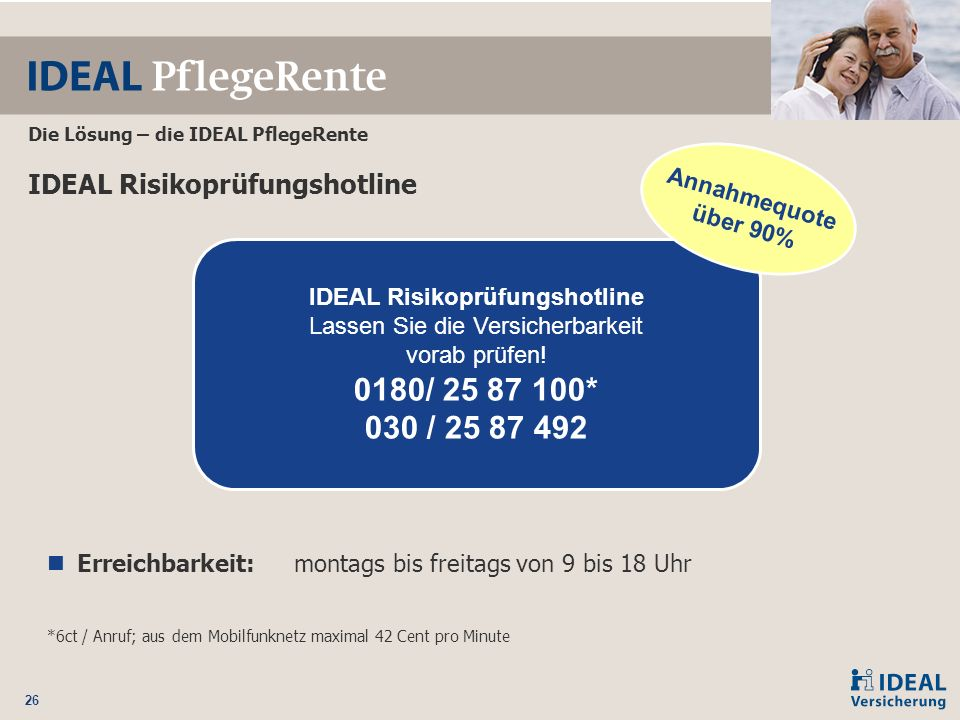 IDEAL Risikoprüfungshotline