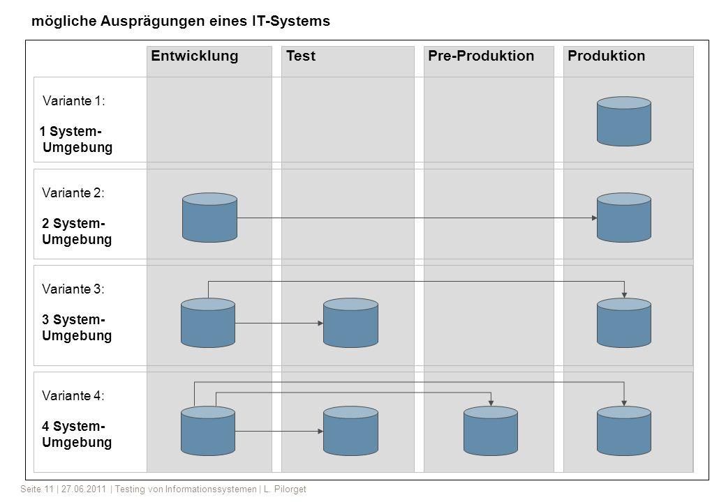 mögliche Ausprägungen eines IT-Systems