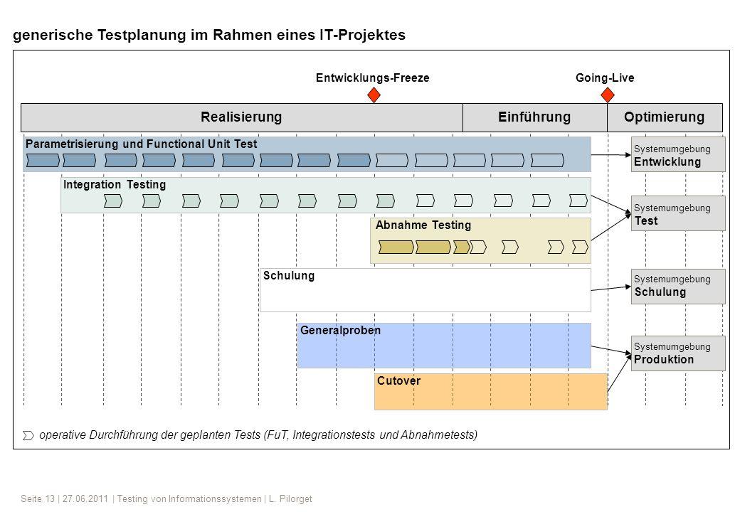 generische Testplanung im Rahmen eines IT-Projektes