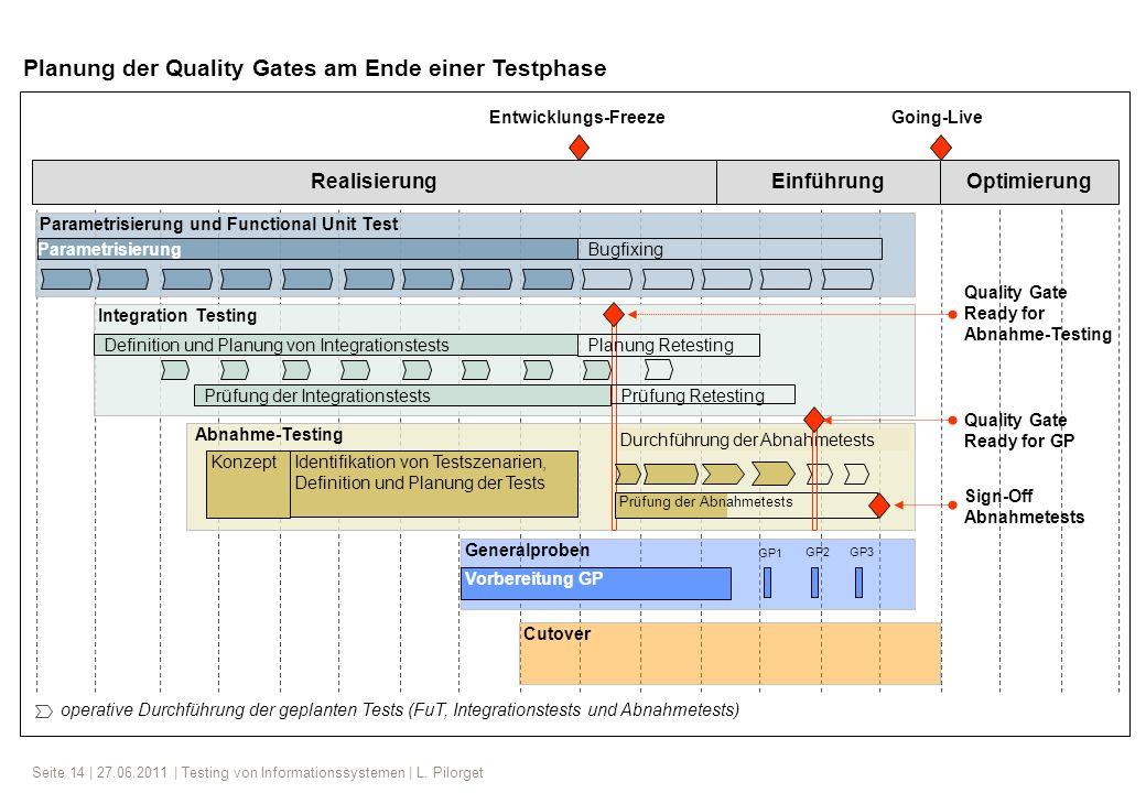 Planung der Quality Gates am Ende einer Testphase