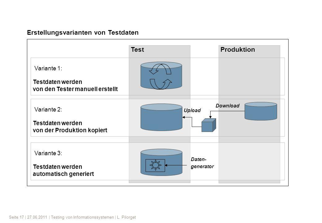 Erstellungsvarianten von Testdaten