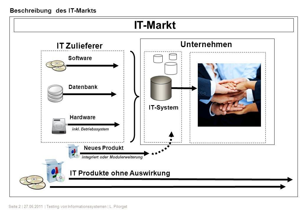 IT-Markt IT Zulieferer Unternehmen IT Produkte ohne Auswirkung