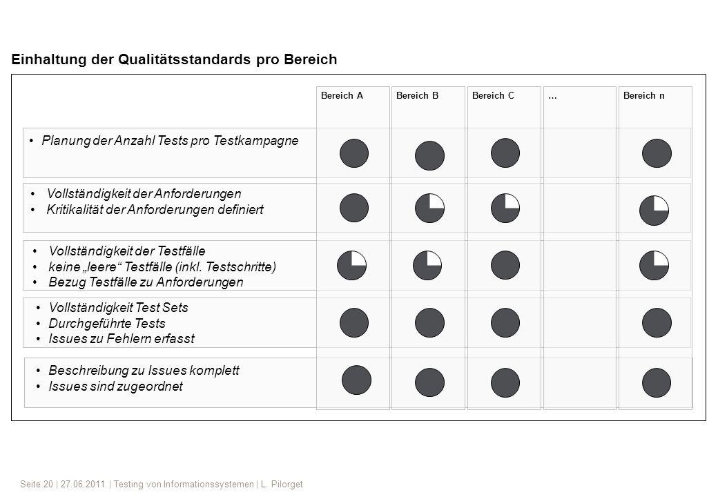 Einhaltung der Qualitätsstandards pro Bereich