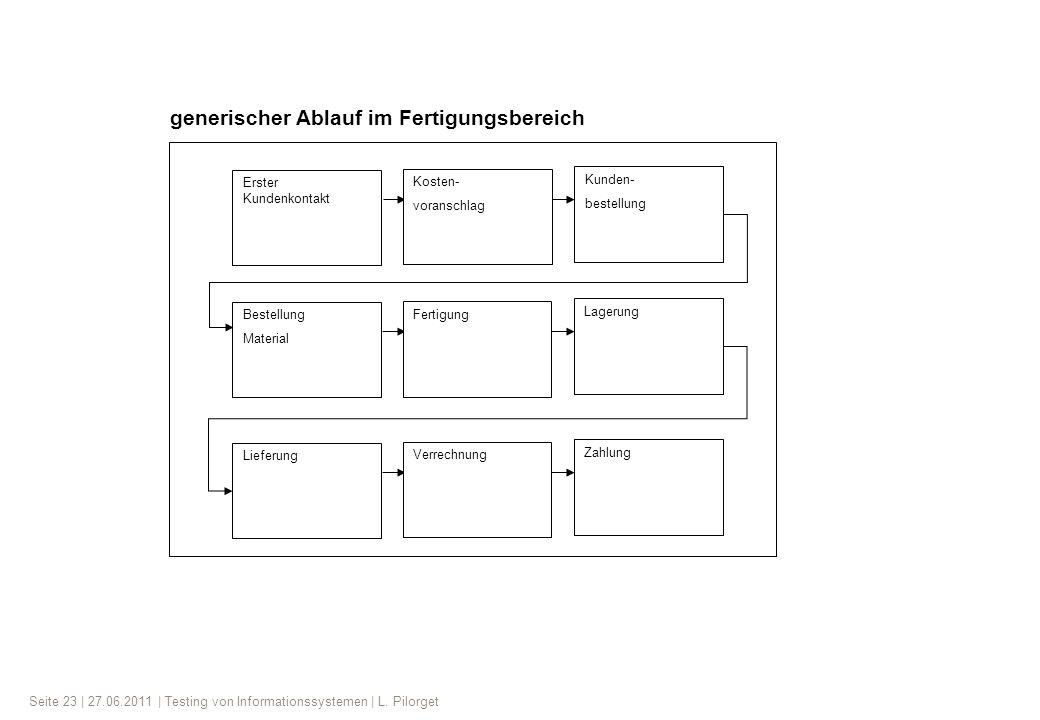 generischer Ablauf im Fertigungsbereich