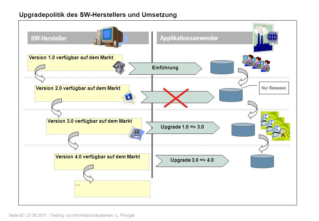 Upgradepolitik des SW-Herstellers und Umsetzung