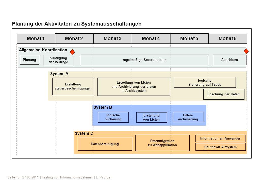Planung der Aktivitäten zu Systemausschaltungen
