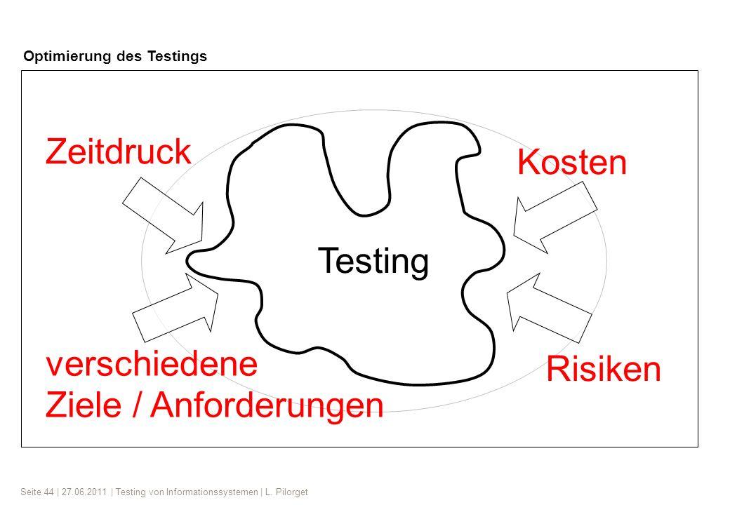 Zeitdruck Kosten Testing verschiedene Risiken Ziele / Anforderungen