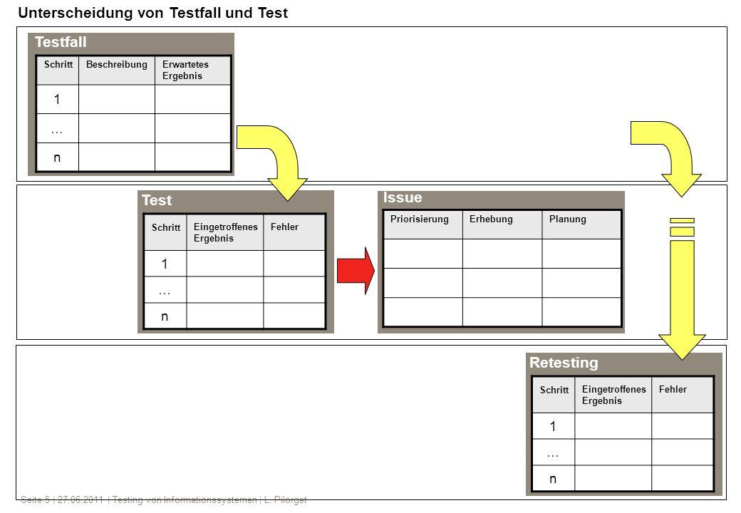Unterscheidung von Testfall und Test