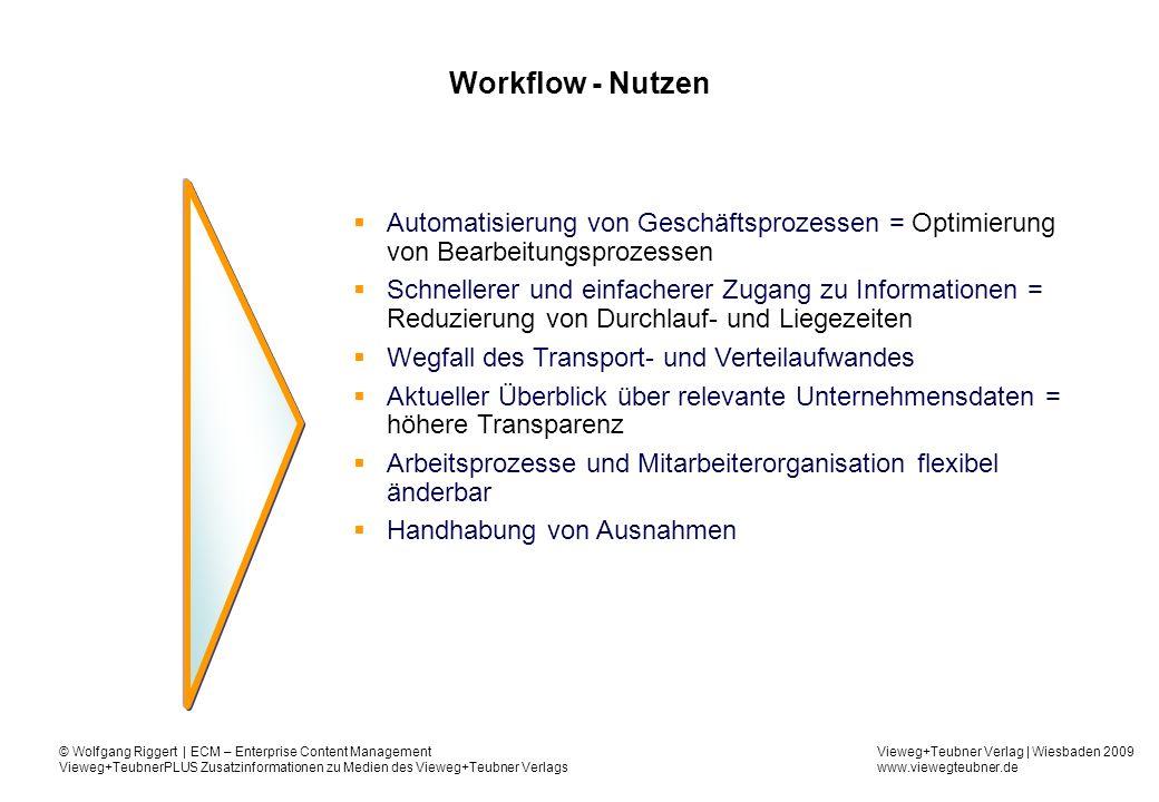 Workflow - NutzenAutomatisierung von Geschäftsprozessen = Optimierung von Bearbeitungsprozessen.