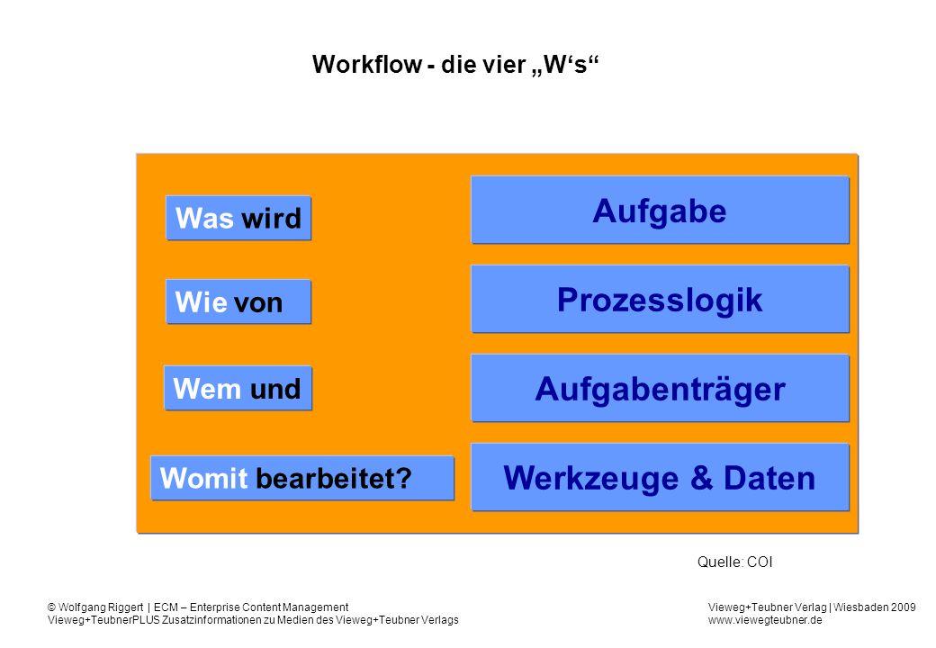 """Workflow - die vier """"W's"""