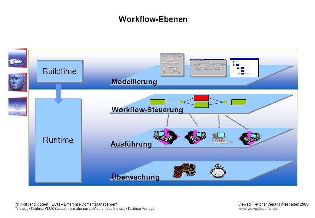 Workflow-Ebenen Buildtime Runtime Modellierung Workflow-Steuerung
