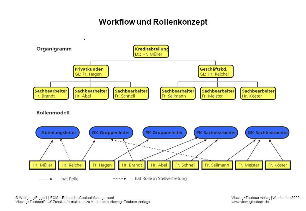 Workflow und Rollenkonzept