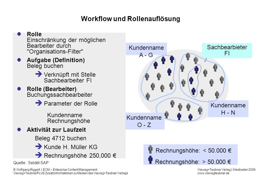 Workflow und Rollenauflösung