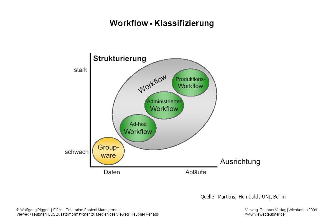 Workflow - Klassifizierung