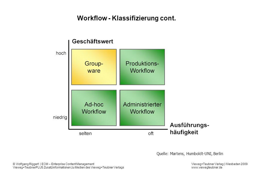 Workflow - Klassifizierung cont.