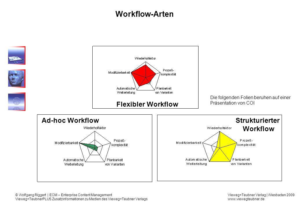 Strukturierter Workflow