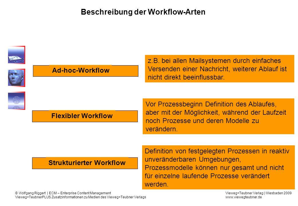 Beschreibung der Workflow-Arten