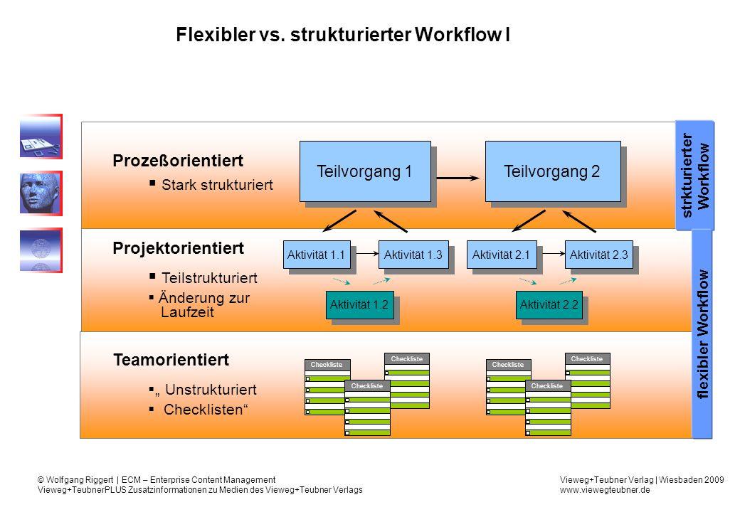 Flexibler vs. strukturierter Workflow I strkturierter Workflow