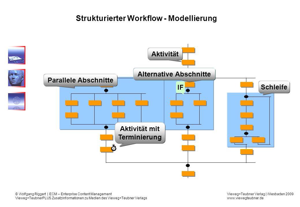 Strukturierter Workflow - Modellierung Alternative Abschnitte