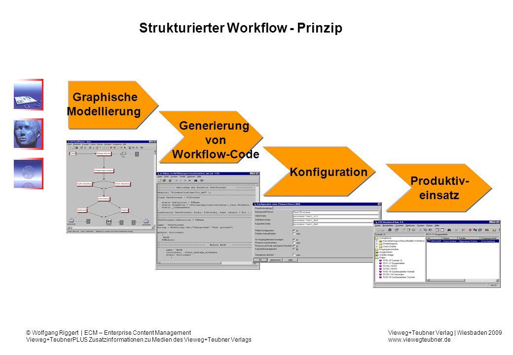 Strukturierter Workflow - Prinzip