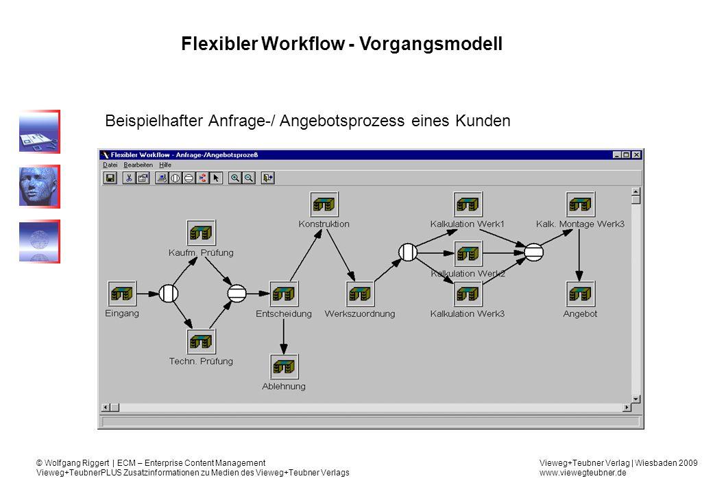 Flexibler Workflow - Vorgangsmodell