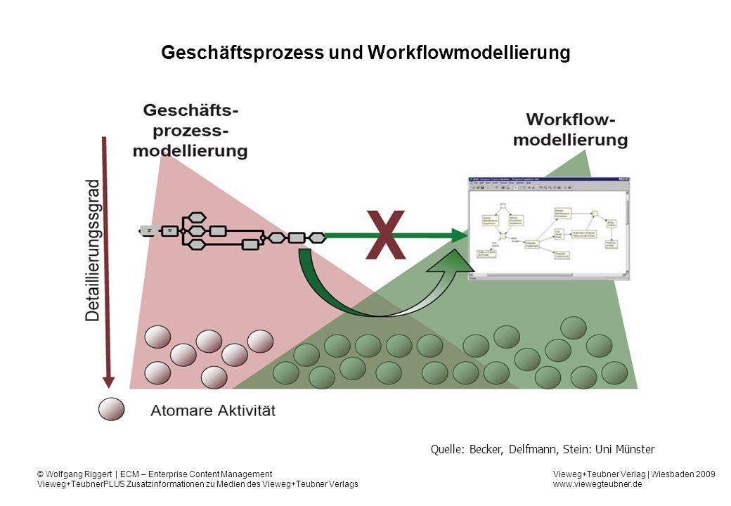 Geschäftsprozess und Workflowmodellierung