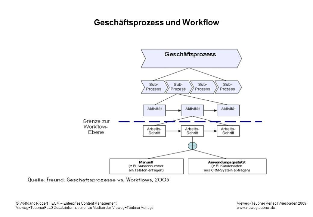 Geschäftsprozess und Workflow