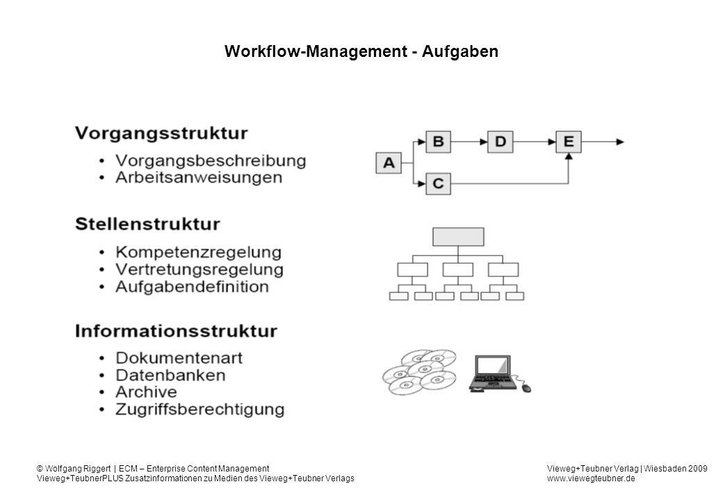 Workflow-Management - Aufgaben