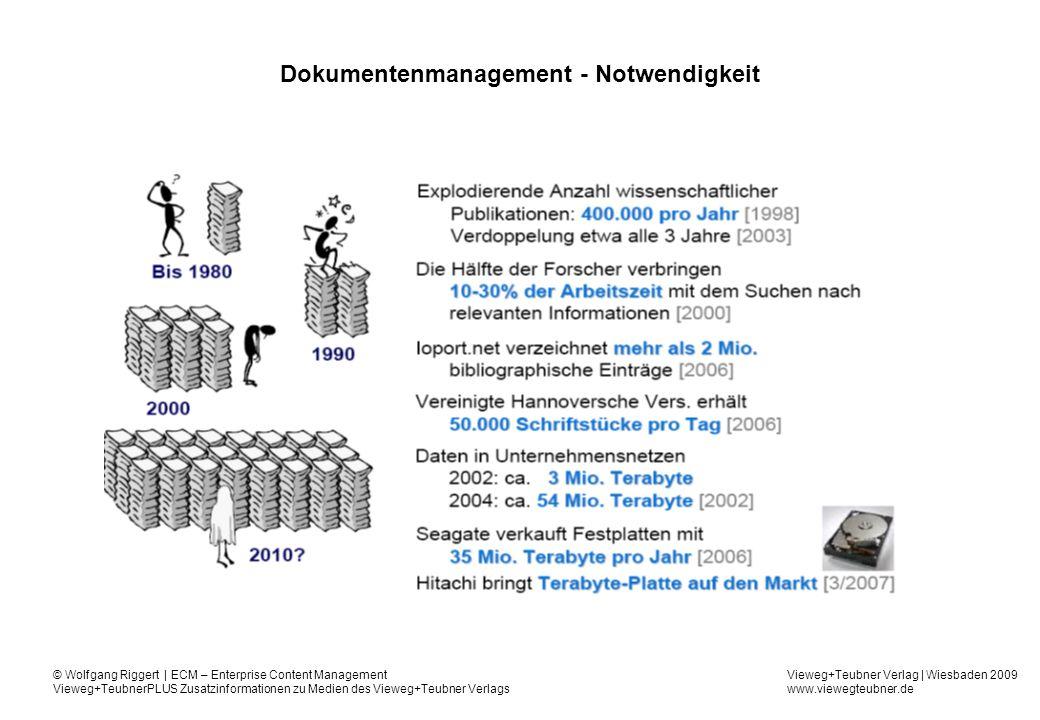 Dokumentenmanagement - Notwendigkeit