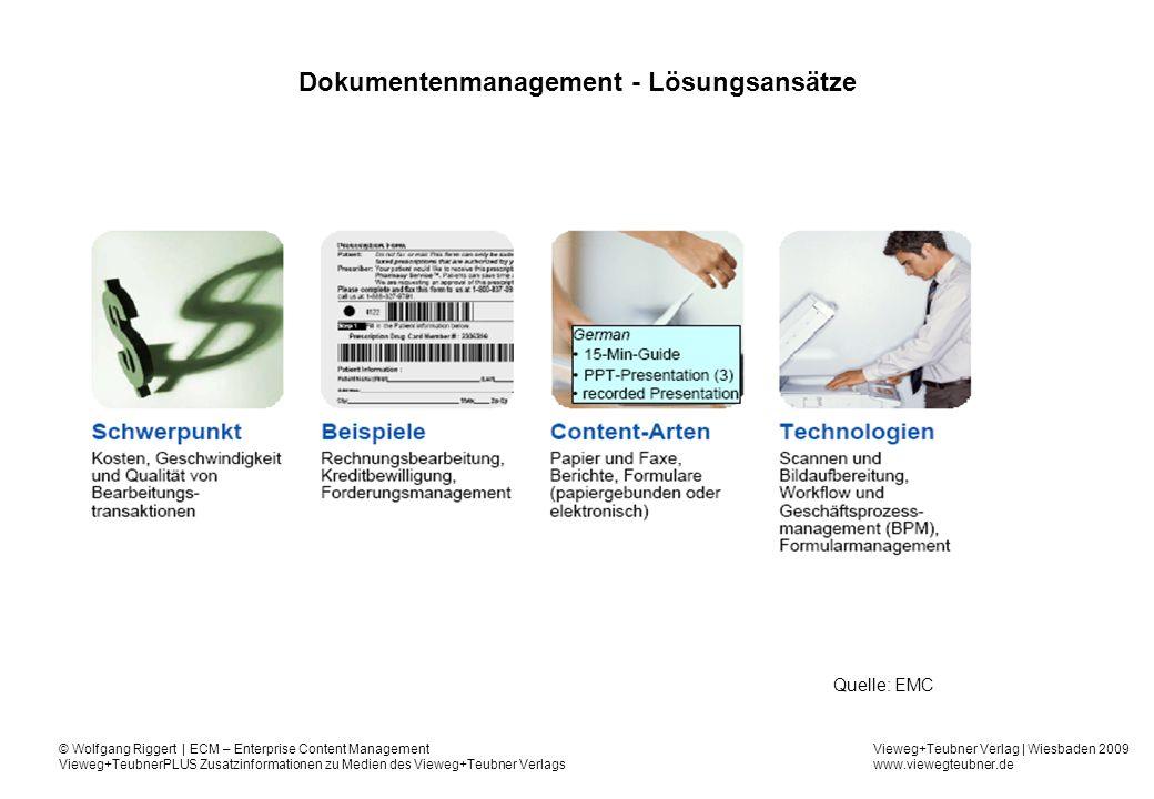 Dokumentenmanagement - Lösungsansätze