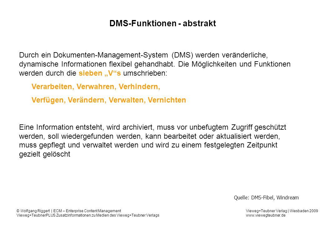 DMS-Funktionen - abstrakt