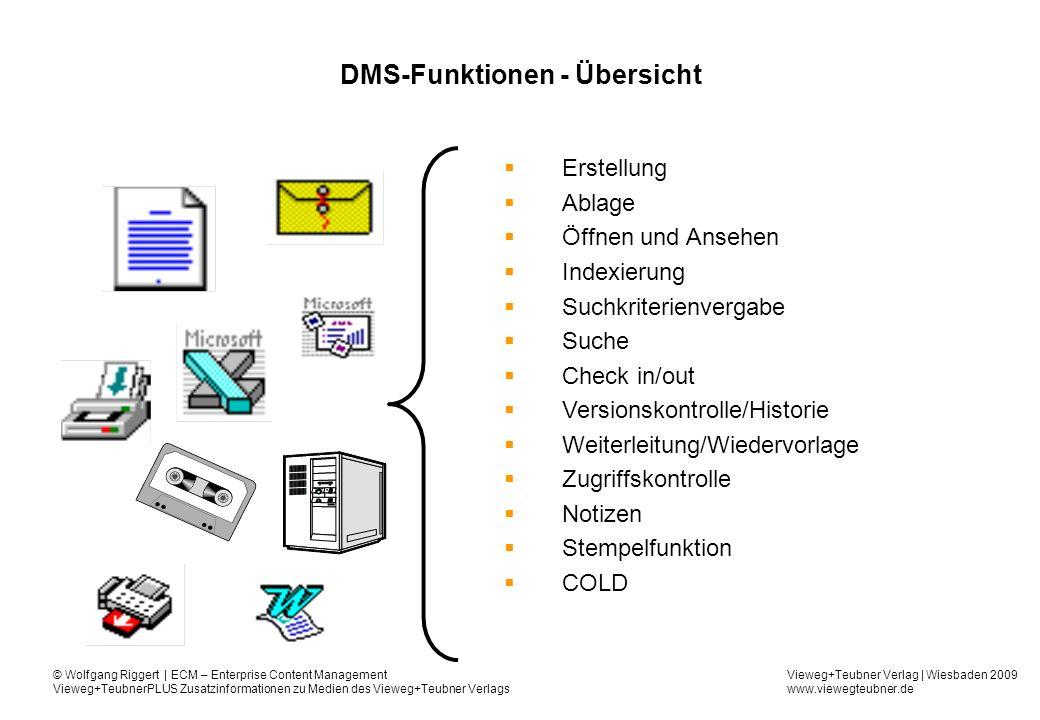 DMS-Funktionen - Übersicht