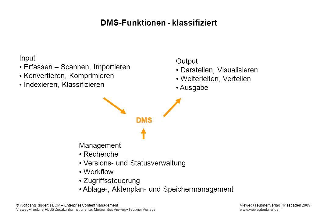 DMS-Funktionen - klassifiziert