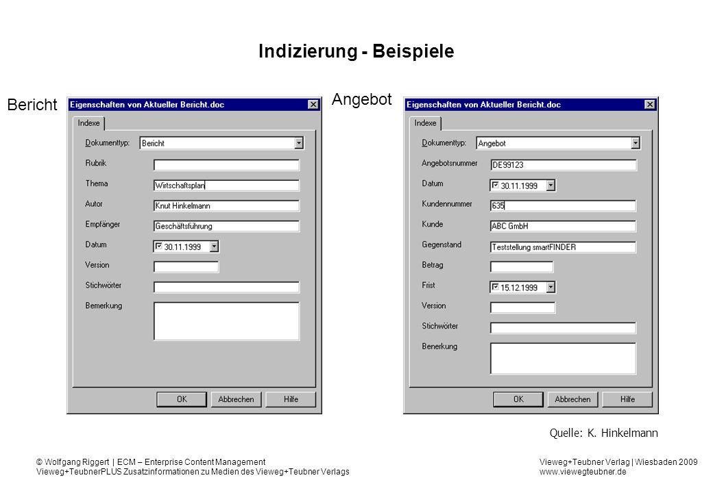 Indizierung - Beispiele