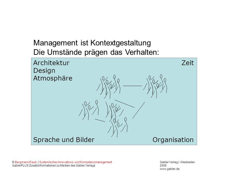 Management ist Kontextgestaltung Die Umstände prägen das Verhalten: