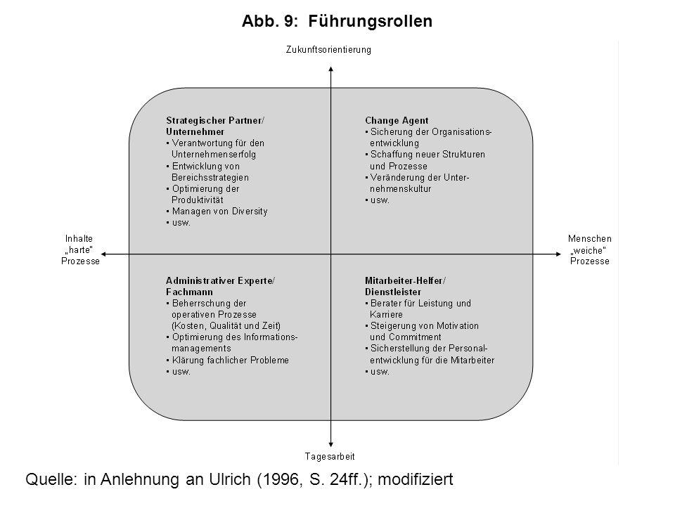 Abb. 9: Führungsrollen Quelle: in Anlehnung an Ulrich (1996, S. 24ff.); modifiziert
