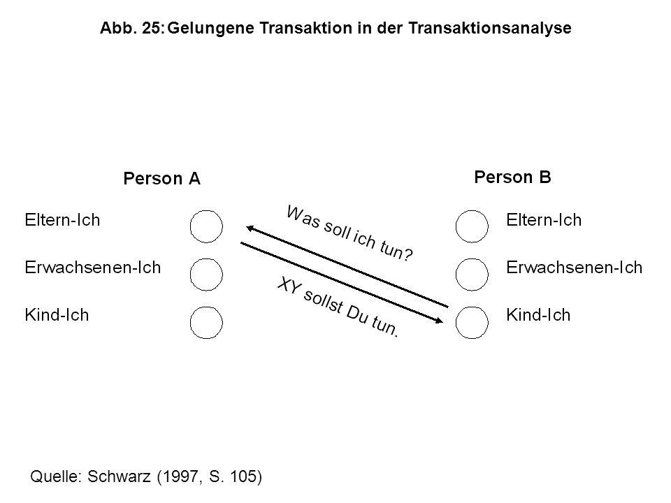 Abb. 25: Gelungene Transaktion in der Transaktionsanalyse