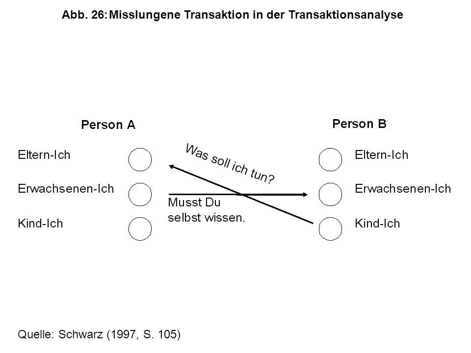 Abb. 26: Misslungene Transaktion in der Transaktionsanalyse