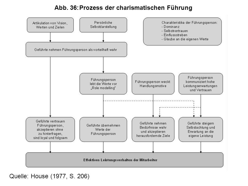 Abb. 36: Prozess der charismatischen Führung