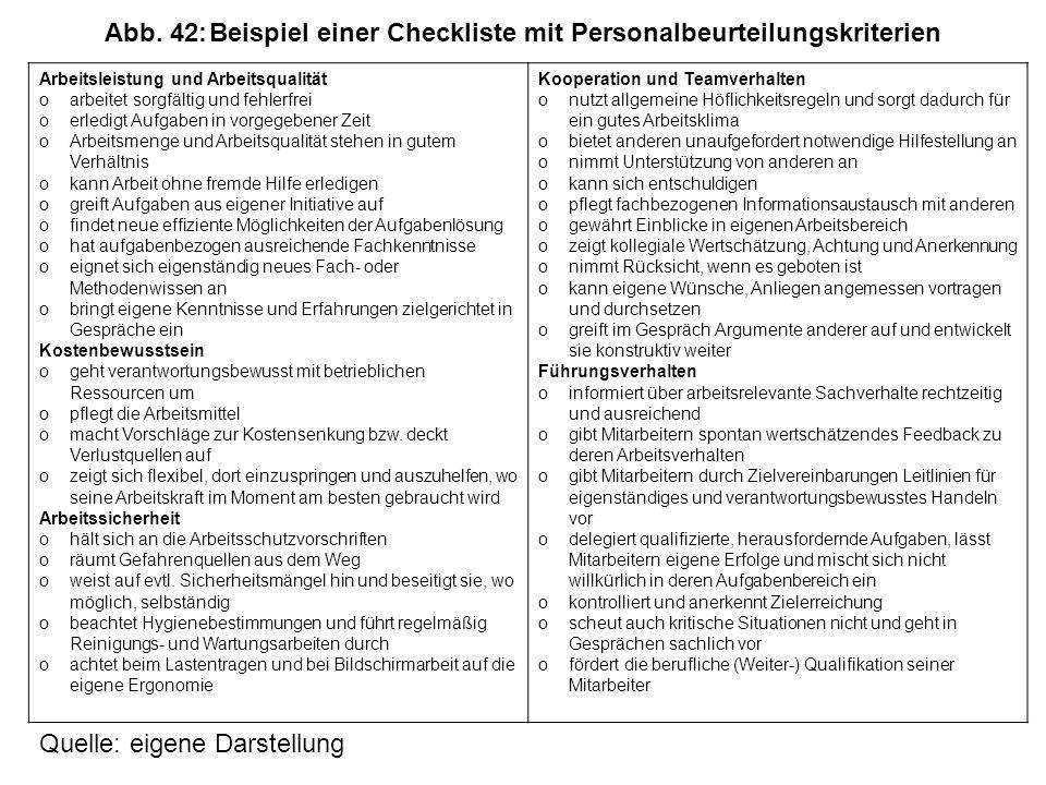 Abb. 42: Beispiel einer Checkliste mit Personalbeurteilungskriterien